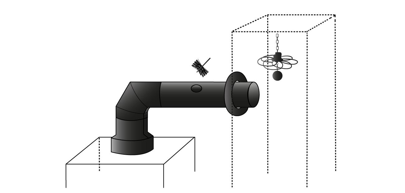 vizual-kourovody